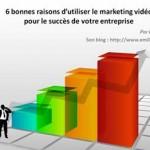 6 raisons utiliser le marketing vidéo